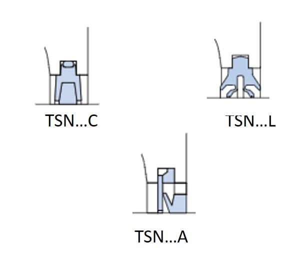 SERIE TSN SKF
