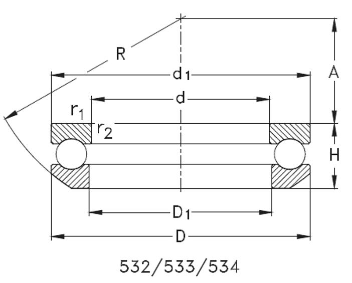 SERIE 532 NKE