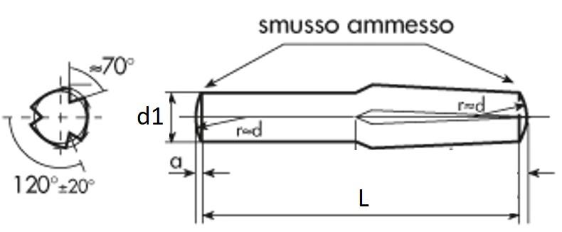 Spina Piena C/Intagli Longitud DIN 7589