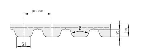 Cinghia passo AT10 Larghezza 16