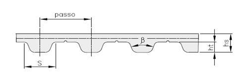 Cinghia passo T10 Larghezza 16