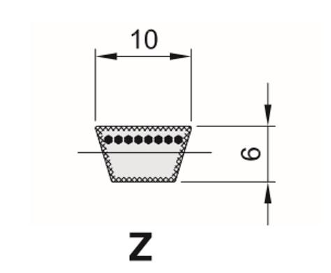 Cinghia Trapezioidale Sezione Z