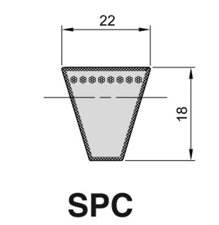 Cinghia Trapezioidale Sezione SPC