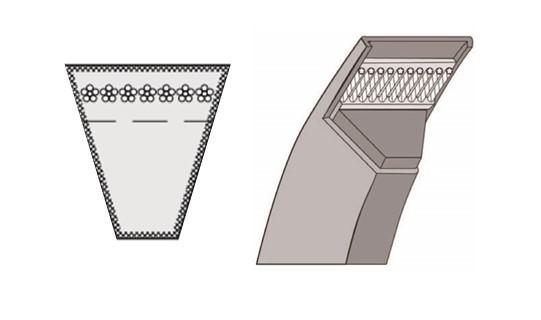 Cinghie Trapezoidale a sezione stretta