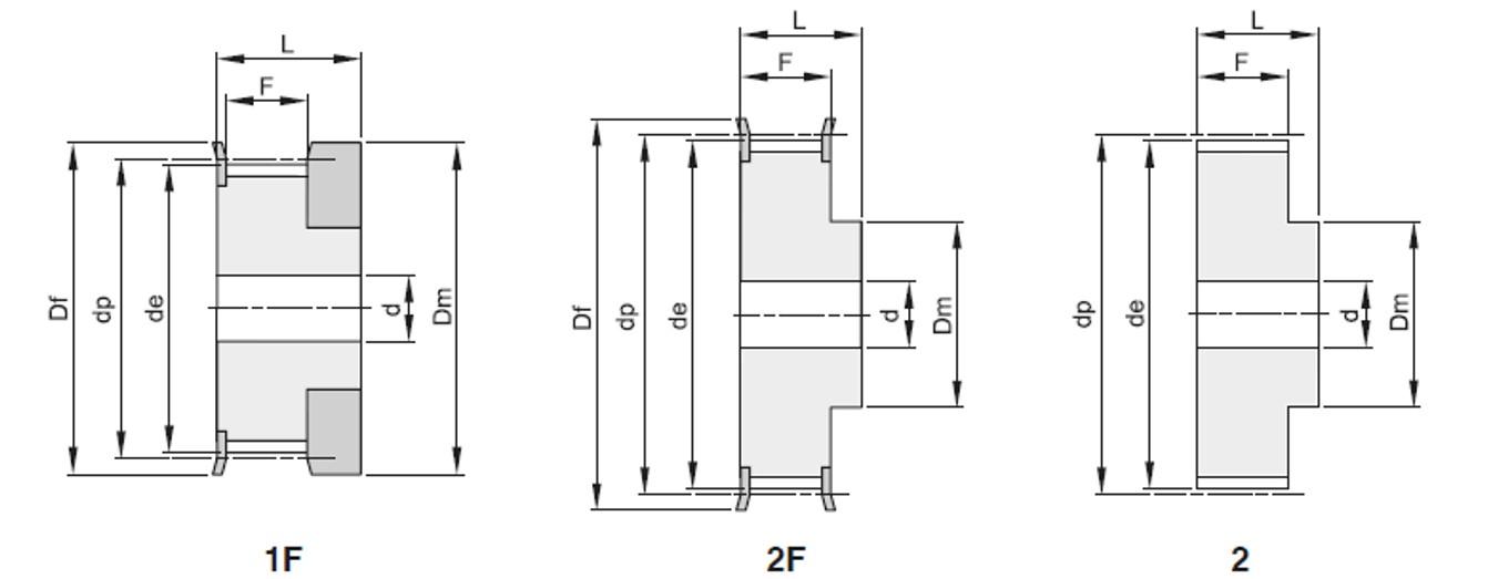 Pulegge passo 3mm X cinghie larg 15mm