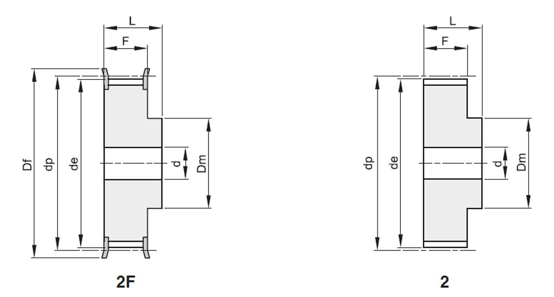 Pulegge passo 5mm X cinghie larg 15mm