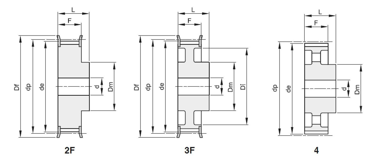 Pulegge passo 14mm per cinghie larg 40mm
