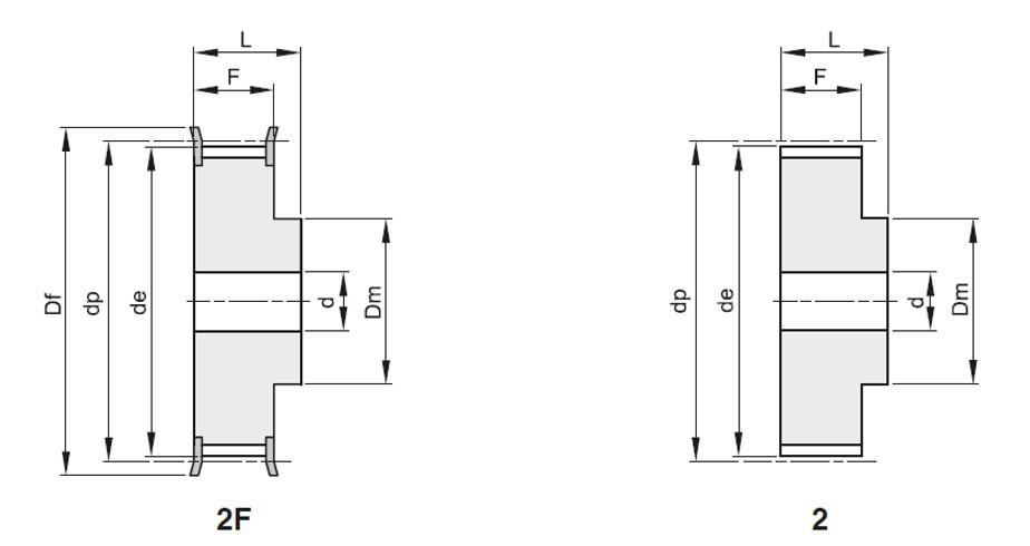Pulegge passo 10mm per cinghie larg 25mm