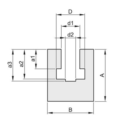 Guidacatena prifilo BL x catena semplice